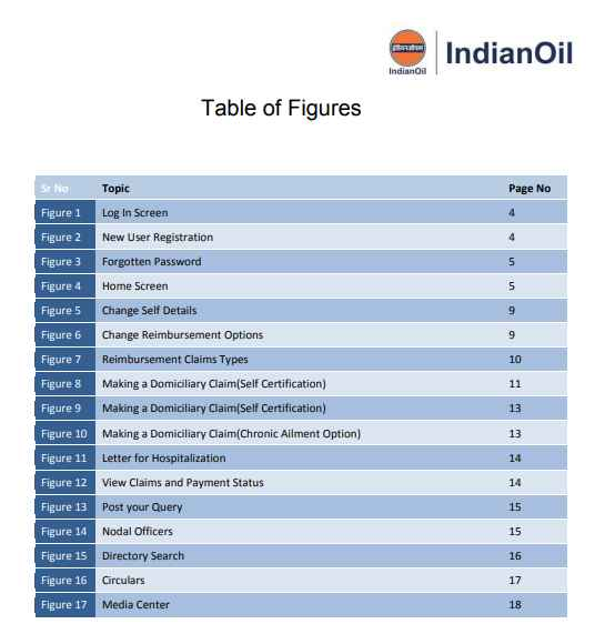 Indian Oil Corporation Limited Telephone Directory - 2018