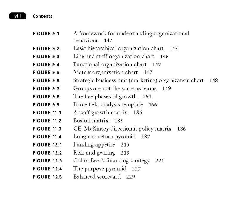 10 day mba pdf download free